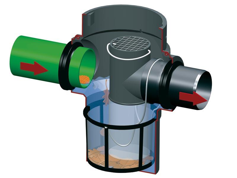 Impianti di irrigazione impianti irrigui impianto ala for Filtro per irrigazione